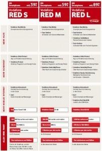 Vodafone Red Tarife