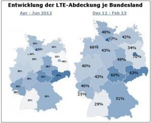 LTE-Abdeckung-Bundeslaender-2013