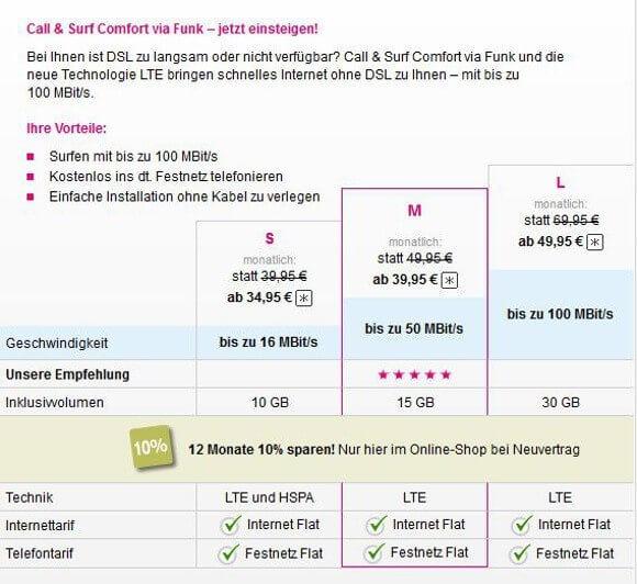 """Die Telekom bewirbt ihre LTE-Tarife """"Call and Comfort via Funk"""" als Internet Flat (Quelle: Deutsche Telekom)"""
