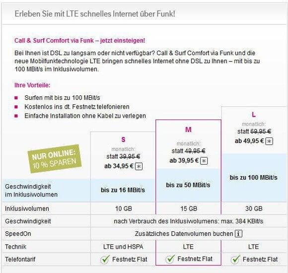 Telekom-Kunden mit LTE erhalten nun kostenlos bis zu 60 GB (Quelle: Deutsche Telekom)