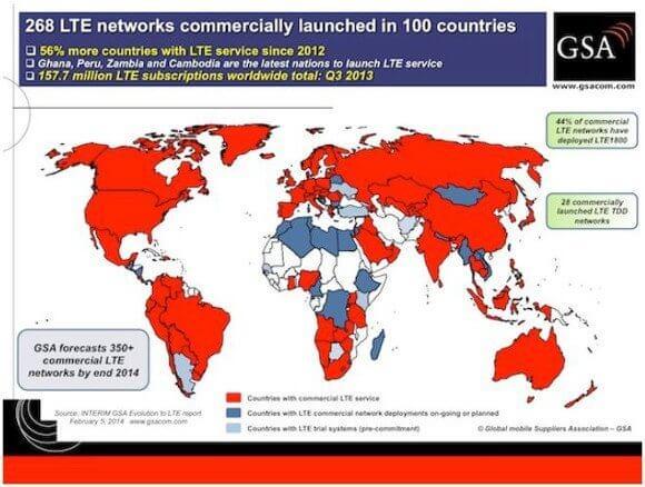 In 100 Ländern gibt es bereits ein kommerzielles LTE-Netz (Quelle: GSA)