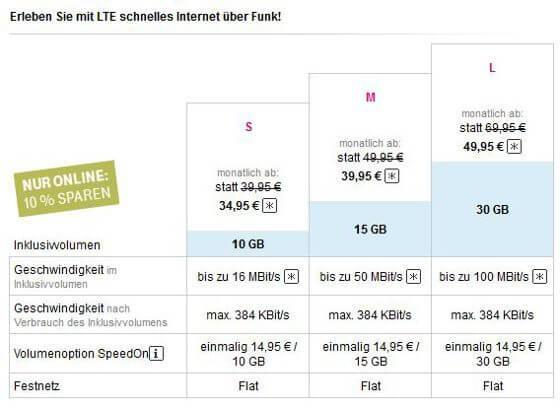 Call & Surf Comfort via Funk mit der neuen SpeedOn-Option (Bildquelle: Deutsche Telekom)
