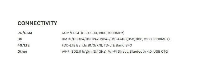 LTE-Frequenzen
