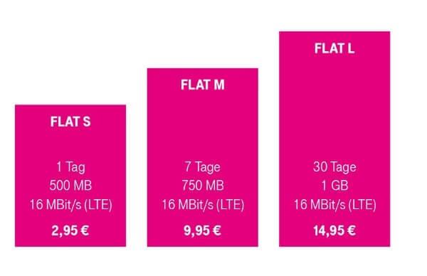Data Start Flat