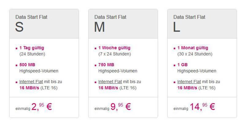 Data_Start_Telekom_big
