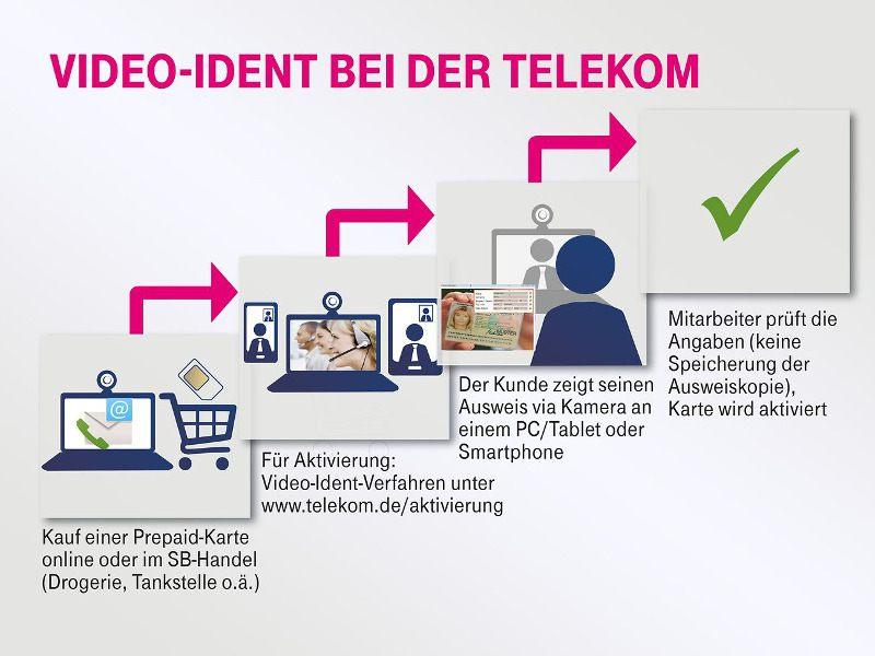 telekom-prepaid