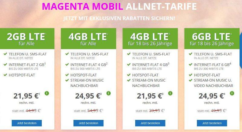 modeo-telekom