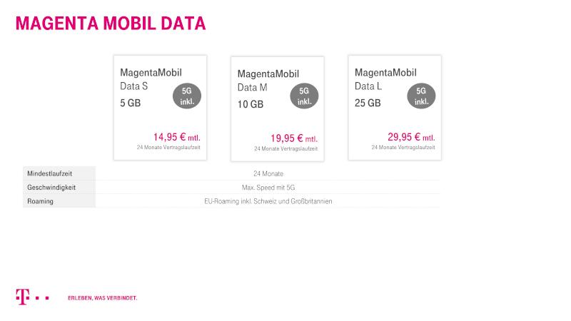 Telekom Datentarife