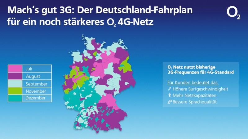 o2 3G-Abschaltung